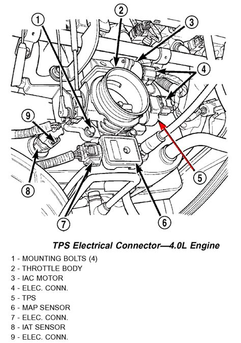 How do you replace TPS on 2002 jeep grand Cherokee 4