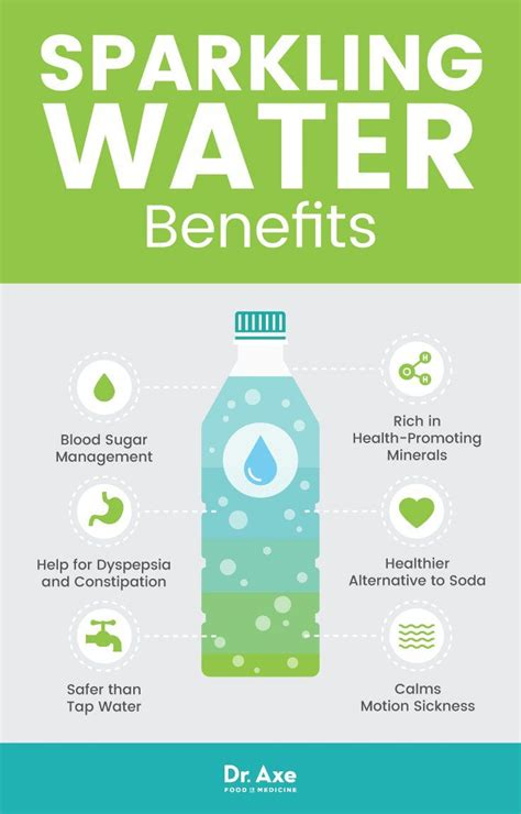 Is Sparkling Water Good for You? | Sparkling water